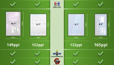 galaxytab-101-vs-ipad-2-vs-hp-touchpad-vs-lg-optimus-pad