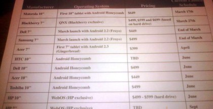 hp-touchpad-acer-iconia-tab-liste