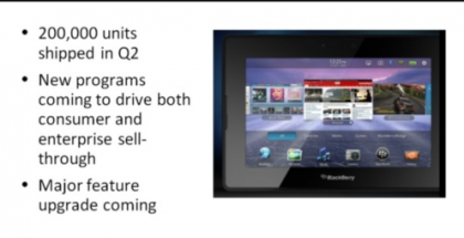 blackberry-playbook-version-2