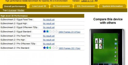 acer-iconia-tab-a510-benchmark