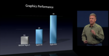 apple-a5x-nvidia-tegra-3
