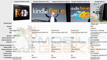 amazon-kindle-fire-hd-vs-google-nexus-7