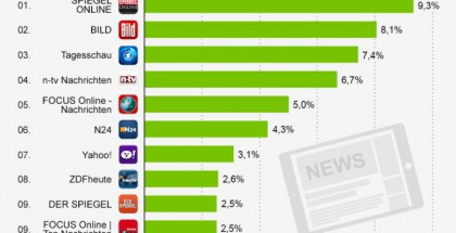 top-10-news-apps-android