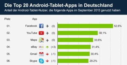 top-tablet-apps-android-teaser