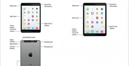 ipad-air-2-und-ipad-mini-3-leak